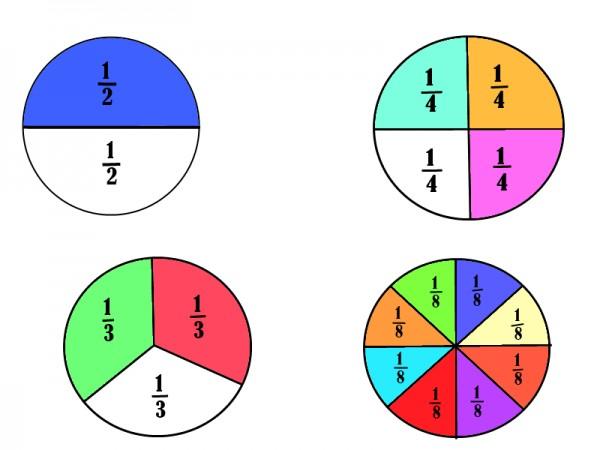الثلث كم يساوي الثلث كم يساوي بالارقام الثلث كم يساوي بالمئة الثلث كم يساوي بالفاصلة سوبر مجيب