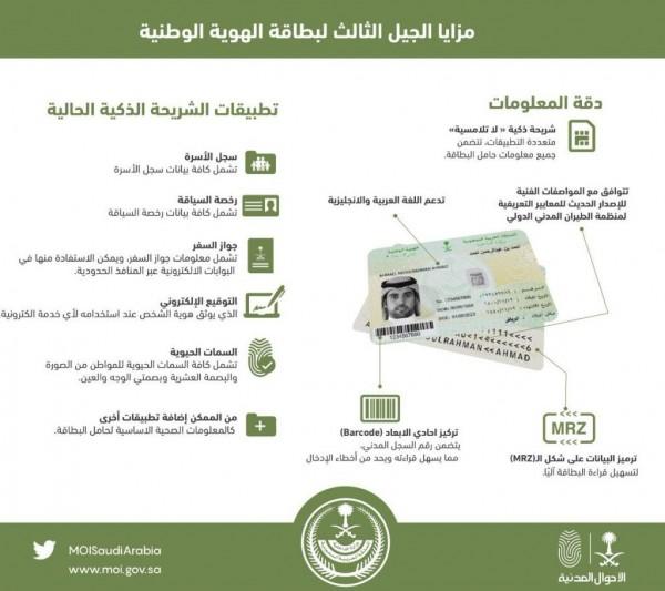 رقم الحفظ في الهوية الجديدة رقم الحفيظة في الهوية الجديدة وين رقم الحفيظة في بطاقة الأحوال الجديدة سوبر مجيب