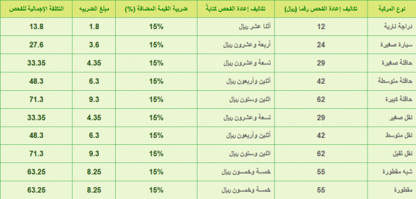 هاتف الفحص الدوري بالمدينة المنورة