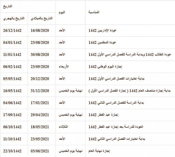 التقويم الدراسي ١٤٤٢ تقويم الدراسة ١٤٤٢ التقويم المدرسي ١٤٤٢ ١٤٤٣ السعودي سوبر مجيب