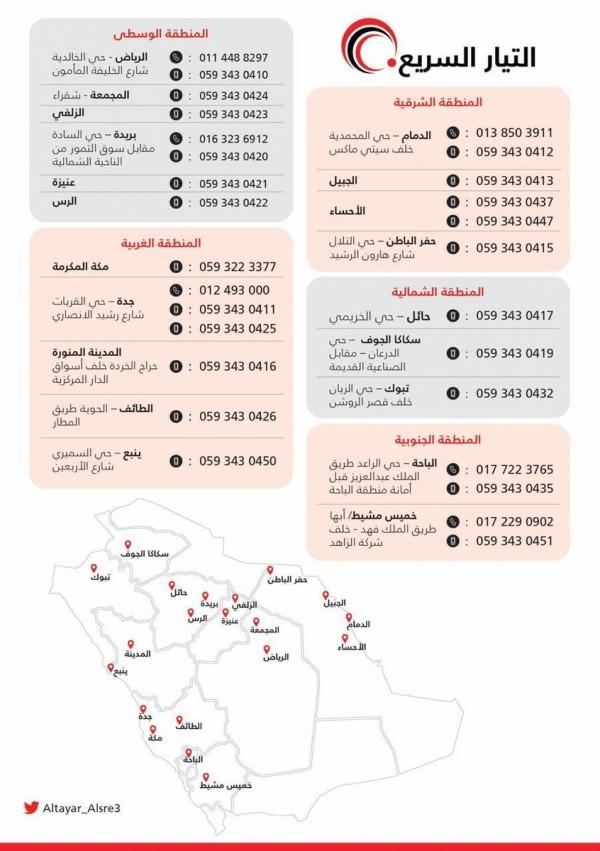 رقم التيار السريع التيار السريع للشحن ارقام فروع التيار السريع فروع التيار السريع في السعودية سوبر مجيب