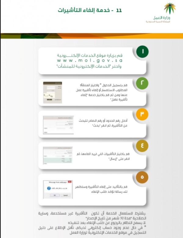 إلغاء التأشيرة واسترجاع المبلغ إلغاء تأشيرة مساند طريقة الغاء التأشيرة واسترجاع المبلغ سوبر مجيب